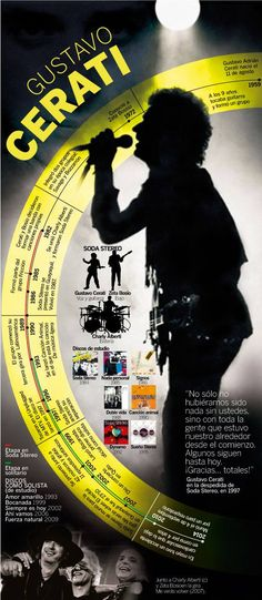 Genial infografia sobre Gustavo Cerati