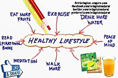 Healthy Lifestyle with First Vita Plus