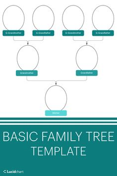 Family tree templates help students learn about basic genealogy while visualizing family connections and discovering their heritage. Visual Learning, Student Learning, Family Tree Diagram, Education Templates, Tree Templates, Family History, Genealogy, Students