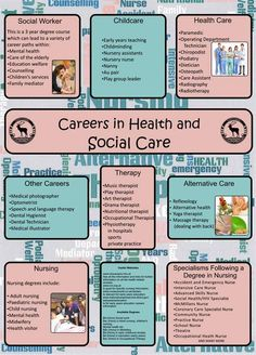 Image result for careers in health and social care Nursery Assistant, Early Years Teaching, Mental Health, Health Care, Healthcare Jobs, Career Exploration, Career Path, Childcare, Tattoo
