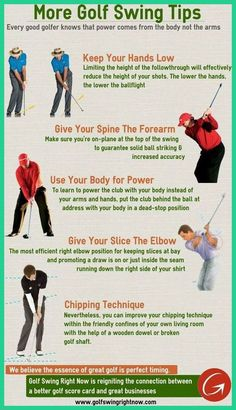 Can a Golf Swing Training Aid Lower Your Golf Score?   Golf Swings   #GolfSwingTips