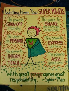 The power of writing explained for students. Useful for increasing student motivation to improve writing skills. Writing Classes, Writing Lessons, Writing Workshop, Teaching Writing, Writing Skills, Writing Activities, Teaching Genre, Writing Area, Narrative Writing
