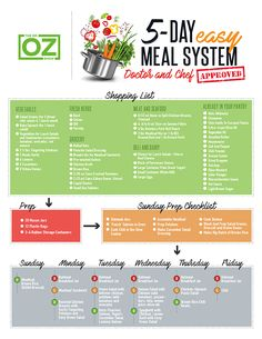 Life is busy but you can make it a little easier by prepping your meals for the week. You may think that meal prep takes too much time out of the day, but this5-Day Easy Meal Systemfrom America's Test Kitchen is low-maintenance and quick.Print out the list below for reference in...