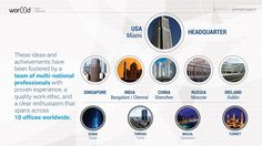 Wor(l)d Your Network: WORLD GLOBAL NETWORK
