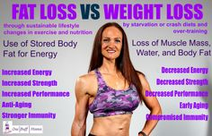 Would you rather have Fat Loss or Weight Loss?  http://onebuffmama.me/health-coaching/