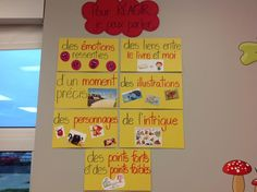 Crédit: Amélie Beaudoin France, Anchor Charts, Box, Youth, Reading, How To Make, Livres, Snare Drum, Boxes