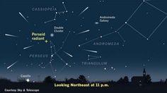 Promising Perseid Meteor Shower Peaks Tonight: How to See It