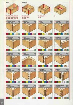 Selecting the right joint: boxes & drawers Type of wood : http://goo.gl/37PQpP