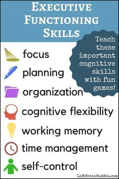 10 Fun Activities That Teach Executive Functioning to Kids and Teens - Left Brain Buddha Source by Activities For Adults, Brain Activities, Therapy Activities, Elderly Activities, Dementia Activities, Brain Games, Group Activities, Therapy Ideas, Kindergarten Activities