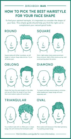 Picking the right hairstyle is a lot harder than it seems. The wrong cut can make anyone look a little off. So, the folks over at Birchbox created a handy chart that matches the best hairstyles and cuts to your face shape.