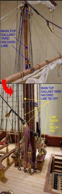Main Top Gallant Yard Halyards 02