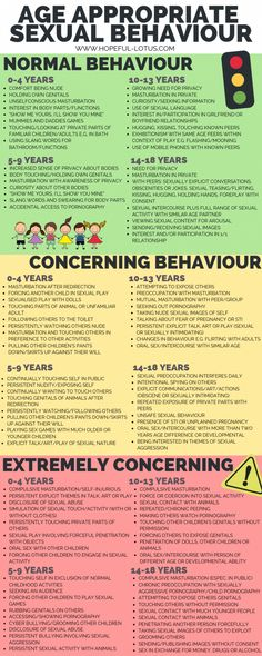 Different signs of child sexual abuse School Social Work, Therapy Tools, School Psychology, School Counselor, Kids And Parenting, Parenting Tips, Therapy Activities, Social Skills, Counseling