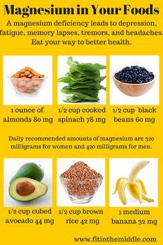 #Magnesium and why you should eat them. ORGANIC World - Community - Google+