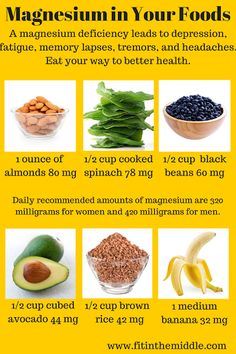 #Magnesium and why you should eat them. ORGANIC World - Community - Google+
