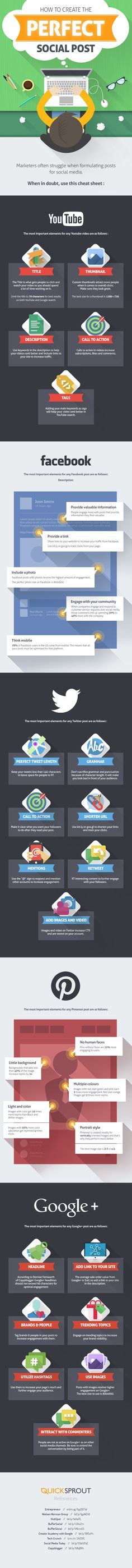 How to Create the Perfect #SocialMedia Post - #infographic Facebook, YouTube, Twitter, GooglePlus, Pinterest