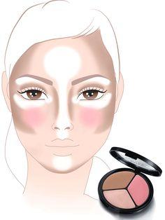 Und so funktioniert's: Wenn ihr euch dem Thema Contouring widmet, solltet ihr euch in etwa an die Zeichnung rechts halten. Erhabene Stellen im Gesicht werden mit der hellen Nuance des IsaDora Face Sculptor (um 30 Euro) betont. Von den Schläfen bis hinunter zu den Wangenknochen setzt ihr die dunkelste Nuance, um das Gesicht zu schmälern. Auf die Wangen kommt ein Hauch des Rouge-Tons und auch das Kinn kann mit der dunkelsten Nuance optisch verkleinert werden.