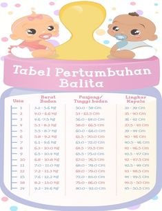 Pin by Picshy Photoshop Resource on Hamil Baby Health, Kids Health, Mom And Baby, Baby Kids, Baby Spa, Baby Messages, Baby Information, Baby Journal, Baby Growth