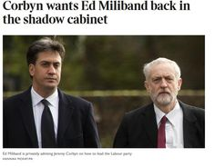 (10) News about Ed Miliband on Twitter