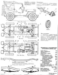 Jeep Willys MB (1941-45) | SMCars.Net - Car Blueprints Forum Cj Jeep, Jeep Wrangler, Military Jeep, Military Vehicles, Build A Go Kart, Willys Mb, Boat Building Plans, Jeep Accessories, Pedal Cars