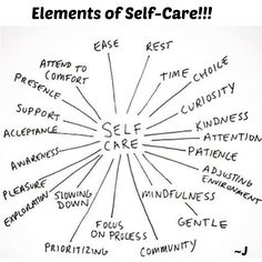 Self-Care is a Priority Post-TBI!!!