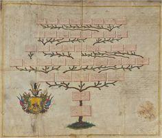 d5297136faf02 Różne artykuły na temat drzew genealogicznych - Drzewo genealogiczne rodziny  Groth