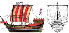 Any ship-designer types out there? I'm always interested in Dark Age stuff, and for boats we've got the Longship and the. Hms Hood, Model Ship Building, Naval History, Remo, Viking Ship, Cogs, Ship Art, Model Ships, Sailing Ships
