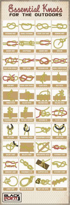 Essential Knots for the Outdoors | Posted by SurvivalofthePrepped.com