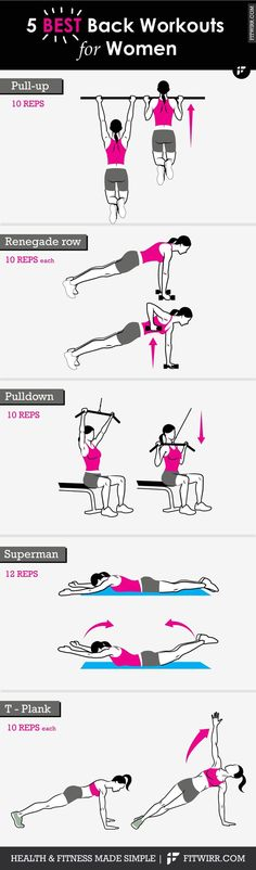 "Fitness Motivation :   Illustration   Description  5 best back workouts for women    ""Life begins at the end of your comfort zone"" !    -Read More –"