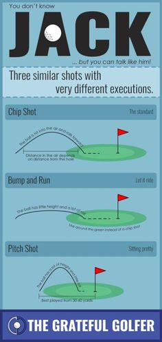 The golf grip is the singularly most important choice any amateur golfer makes. The slightest change to the position of the hands has a tremendous impact on whether the ball finishes in the woods o… #golftips