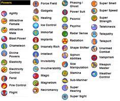 ART JOURNAL LIST   Super Power List by shadowthesymbiote on deviantART