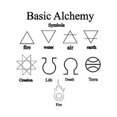 Alchemical Emblems, Occult Diagrams, and Memory Arts: Alchemy Symbols