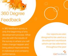 Our Manager  Feedback Survey Has Been Designed With First And