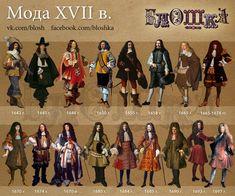Европейский мужской костюм 17 века. Блошка