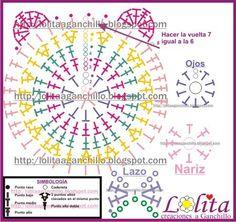 Hello Kitty a crochet patrones español - Imagui