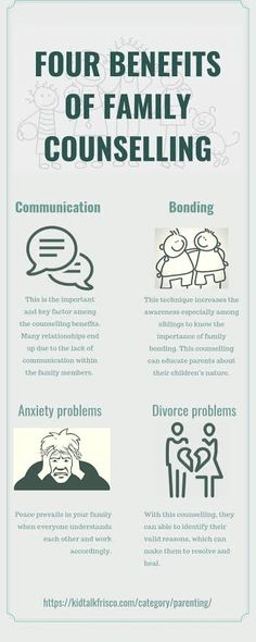 Communication in the family has great benefits.