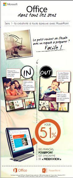 Infographie mettent en scène les logiciels Office de Microsoft