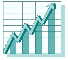 A Perspective on GRE Practice Test Score Fluctuation