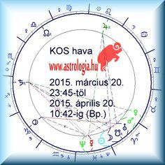 2015. Aries
