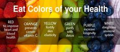 Colors of health. Which one you choose? #health #fruits #colours #food