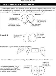 Venn diagram worksheets shade the regions using two sets venn diagram worksheets shade the regions using two sets projects to try pinterest diagramas de venn tons e planilhas ccuart Image collections