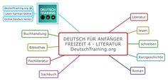 Deutsch für Anfänger Literatur