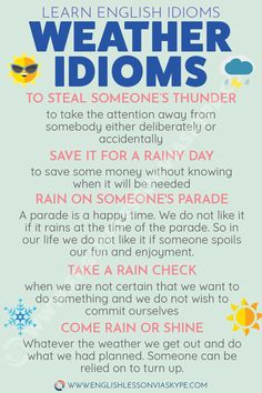 Here you will find intermediate level English idioms related to weather. Detailed meanings and examples. Intermediate and advanced English. English Idioms related to Weather. Teaching English Grammar, English Writing Skills, English Vocabulary Words, Learn English Words, English Phrases, English Language Learners, English Lessons, French Lessons, German Language