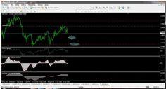 Chart.ly - Roberto_Claro: Update: Short $GBPUSD #GBPUSD near first target.