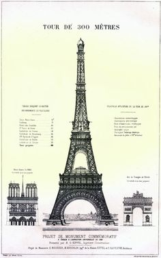 Height comparison between the projected Eiffel Tower and Notre Dame and the Arc de Triomphe, Paris
