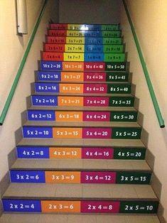 Excellent idea ! Mattetrapp - Elevene på Fuglenes skole går sakte og konsentrert opp trappa etter at lærerne dekorerte den på dugnad. - Foto: Fuglenes skole ...