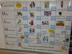 CHAMPS allows you to identify the level of behavior you expect for an activity! Super cool!....love this chart for the students to know exactly what they can do- this is more a more holistic approach.
