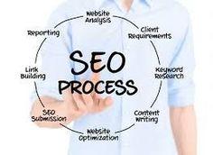 Best Digital Marketing Training Institute in Delhi #digitalmarketingtraining