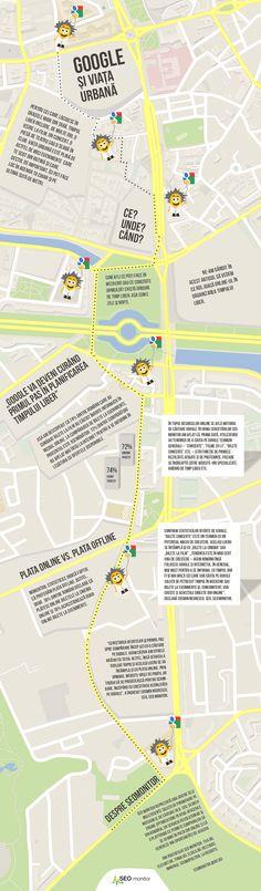 Studiu SEO monitor: Google si viata urbana in Romania
