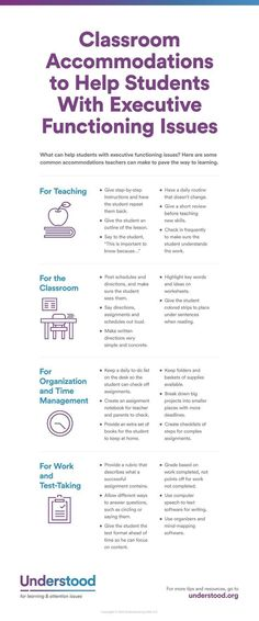 Examples of classroom accommodations that can be used to support kids with executive functioning issues.: Examples of classroom accommodations that can be used to support kids with executive functioning issues. Learning Support, Executive Functioning, Instructional Strategies, Study Skills, Life Skills, School Psychology, Art Psychology, Learning Disabilities, School Counselor