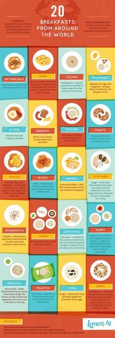 20 desayunos del mundo